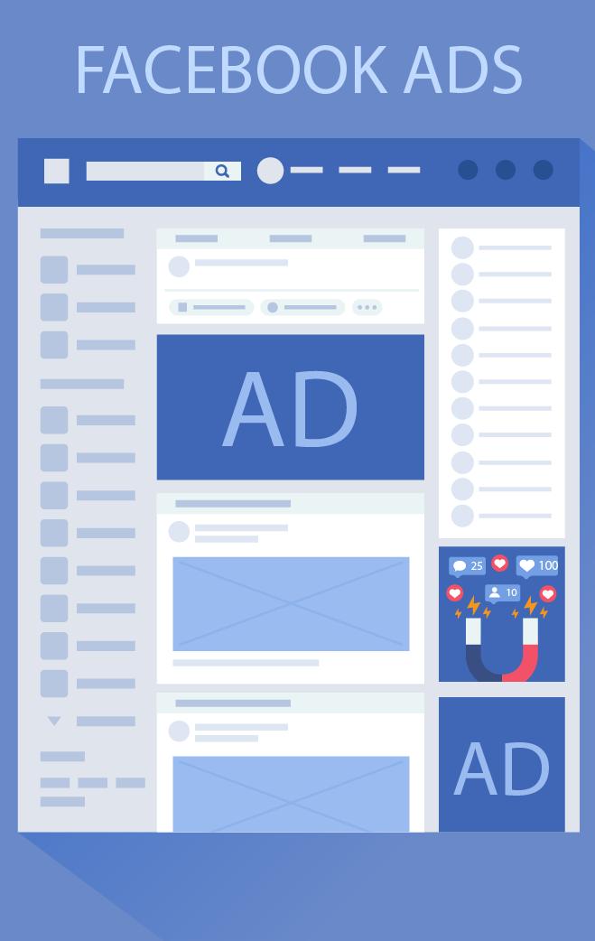 Facebook ads - Business En Ligne